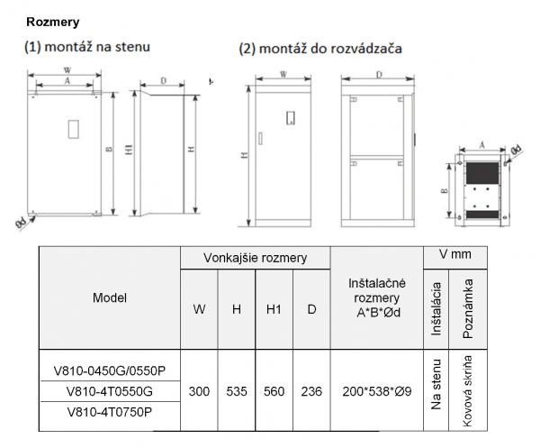 rozměrový výkres frekvenční měnič V810 4T0550P-0750P