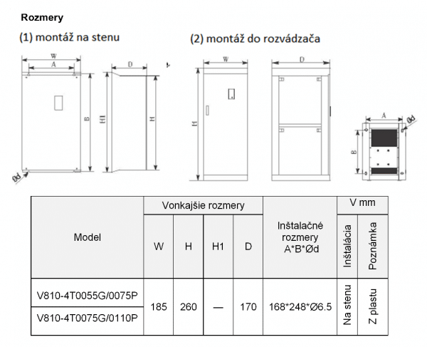 rozměrový výkres frekvenční měnič V810 4T0075P-0110P