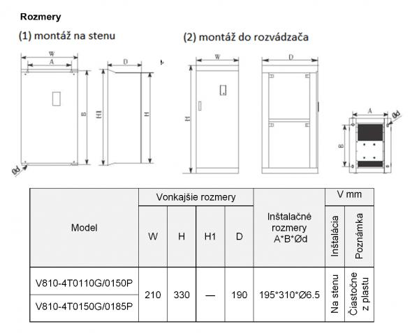 rozměrový výkres frekvenční měnič V810 4T0150P-0185P
