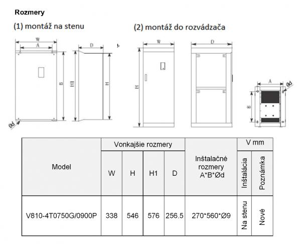 rozměrový výkres frekvenční měnič V810 4T0900P