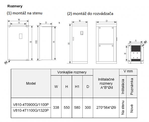 rozměrový výkres frekvenční měnič V810 4T1100P-1320P