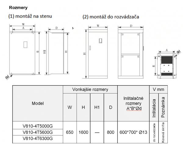 rozměrový výkres frekvenční měnič V810 4T5000G-6300G
