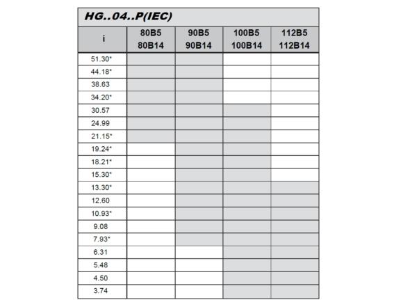 hg04 převodový poměr