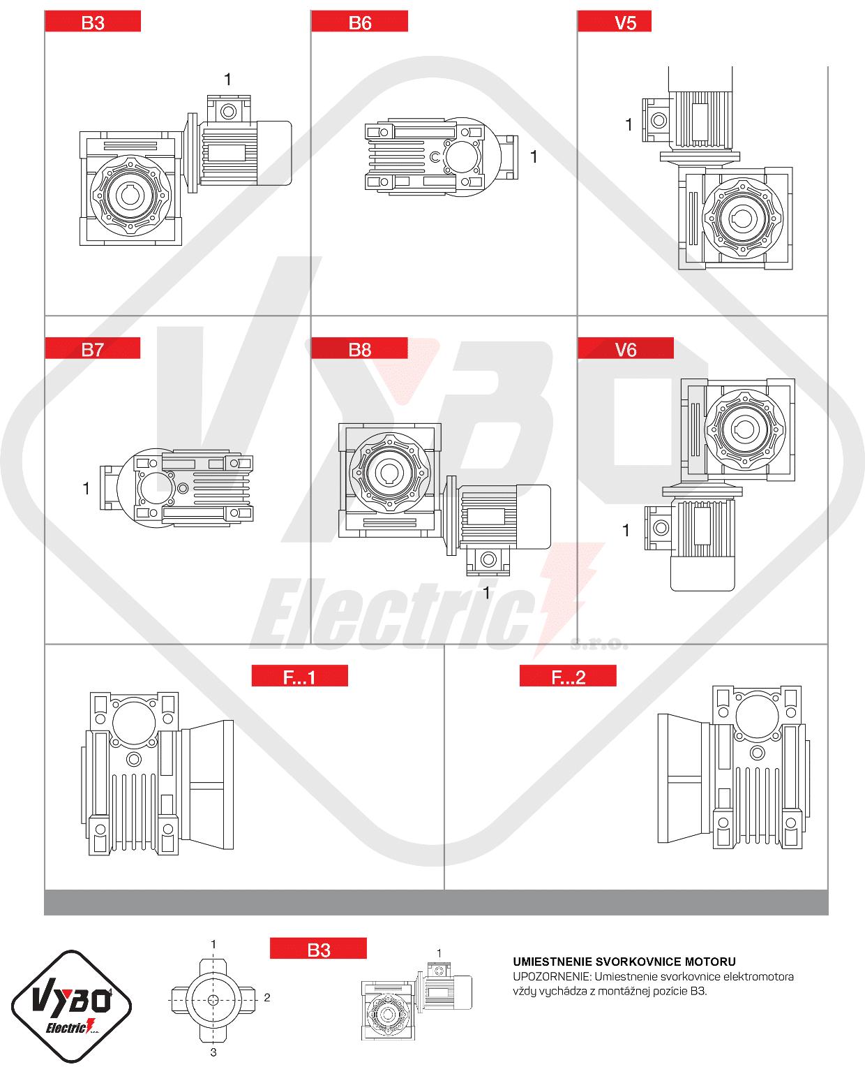 montážní pozice šneková převodovka PMRV25