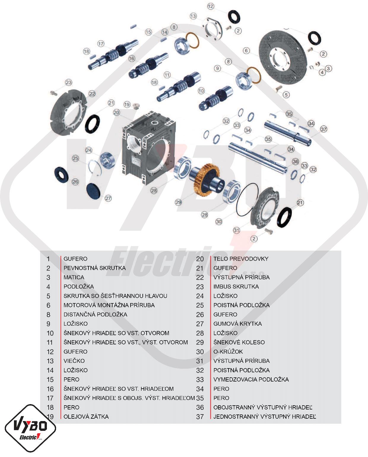 rozpadový výkres a seznam náhradných dílů šneková převodovka PMRV025
