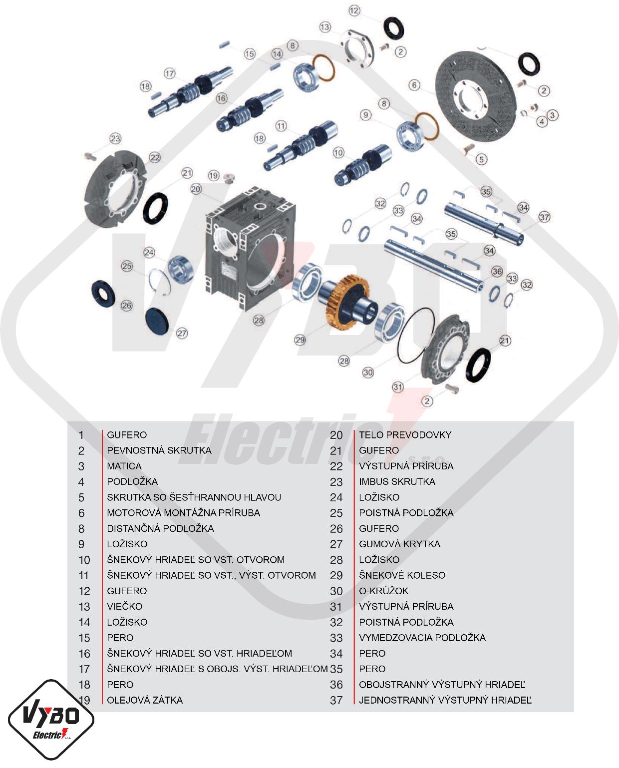 rozpadový výkres a seznam náhradných dílů šneková převodovka PMRV150