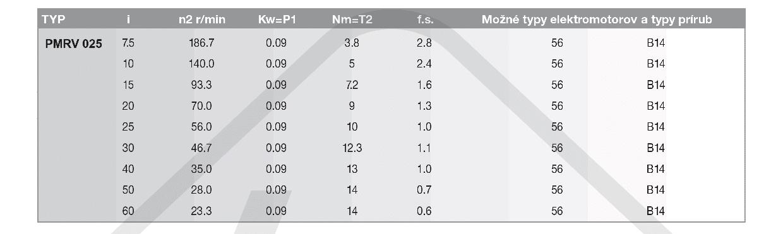 výkonové parametry šneková převodovka PMRV025