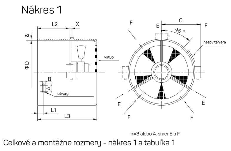 montážni rozměry chladič