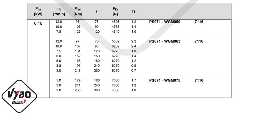 parametry výkonu čelní mezipřevodovka PS071