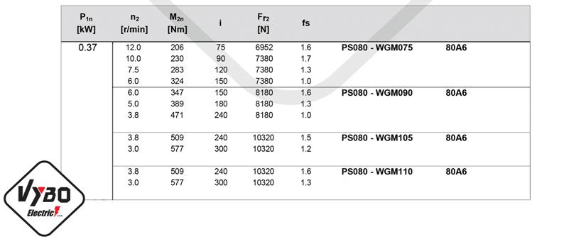parametry výkonu čelní mezipřevodovka PS080