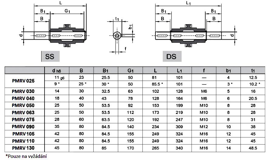 výstupní hřídel pro PMRV tabuľka