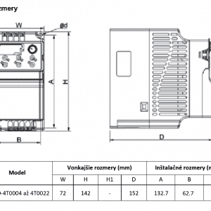 rozměrový výkres frekvenční měnič 4T0004 - 4T0022