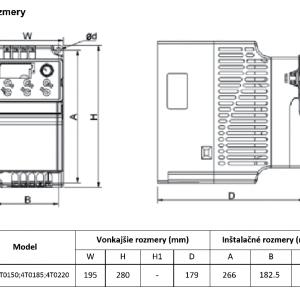 rozměrový výkres frekvenční měnič 4T0150 - 4T0220