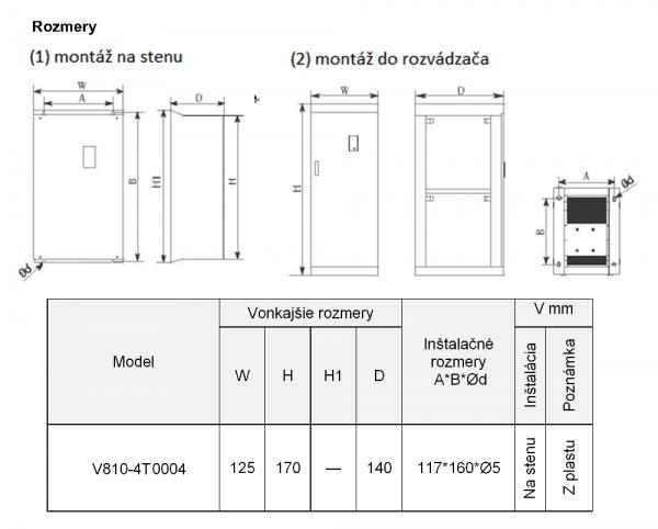 rozměrový výkres frekvenční měnič V810 4T0004