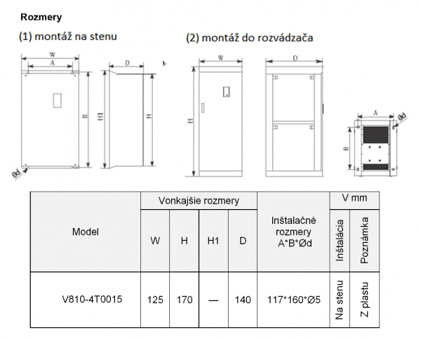 rozměrový výkres frekvenční měnič V810 4T0015