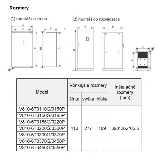 rozměrový výkres frekvenční měnič V810 6T0150P-0550P