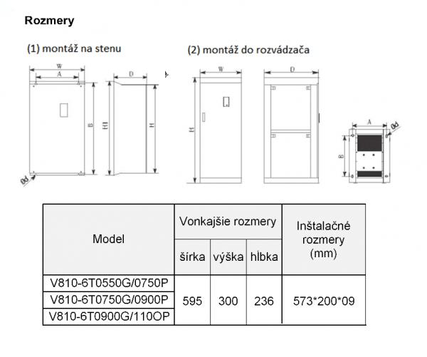 rozměrový výkres frekvenční měnič V810 6T0750P-1100P