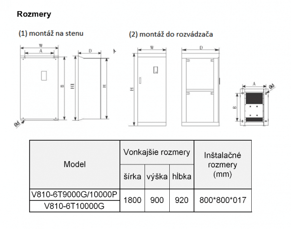 rozměrový výkres frekvenční měnič V810 6T10000P-10000G