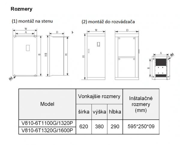 rozměrový výkres frekvenční měnič V810 6T1320P-1600P