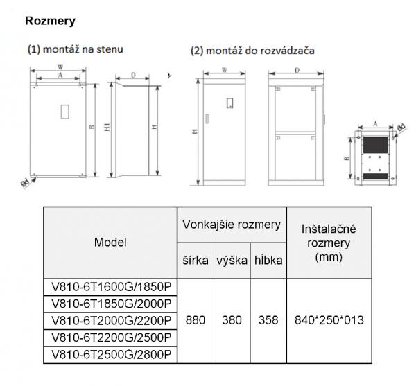 rozměrový výkres frekvenční měnič V810 6T1850P-2800P
