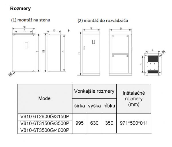 rozměrový výkres frekvenční měnič V810 6T3150P-4000P