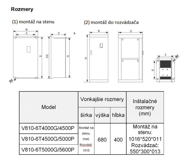 rozměrový výkres frekvenční měnič V810 6T4000G-5600P