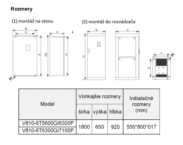 rozměrový výkres frekvenční měnič V810 6T6300P-7100P