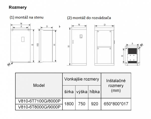rozměrový výkres frekvenční měnič V810 6T8000P-9000P